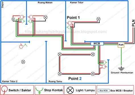 mcb listrik rumah diagram repair wiring scheme