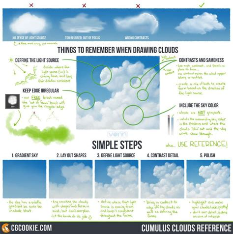 paint tool sai cloud brush 17 best images about paint tool sai brushes on