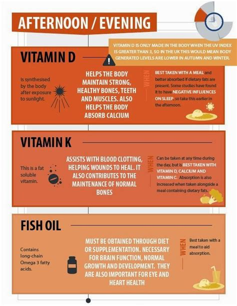 Suplemen Vitaline Abangkuraden S Optimising Vitamins And Supplements