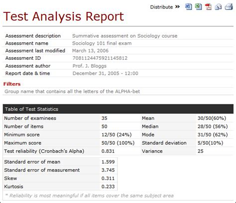 assessment analysis template choosing a report questionmark