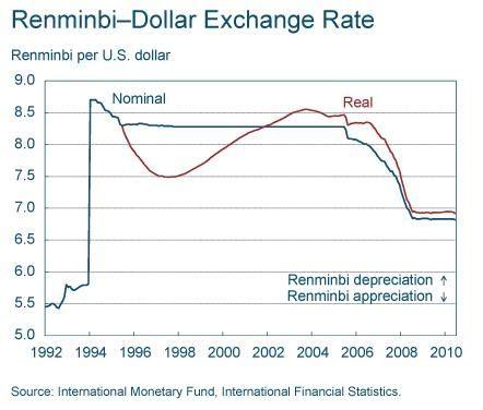 bank of china wechselkurs acemaxx analytics china renminbi wechselkurs entwicklung