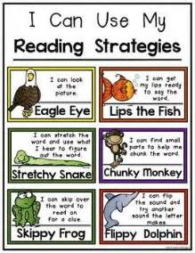 reading strategies reading and kindergarten on