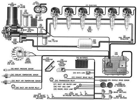 cat 3126 ecm wiring diagram wiring diagram and schematic