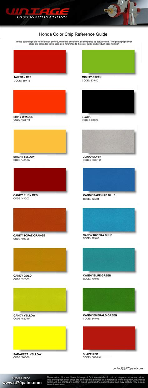 color chips for 2014 honda car autos weblog