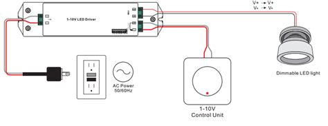 ruff n tuff golf cart wiring diagram 4wd golf cart wiring
