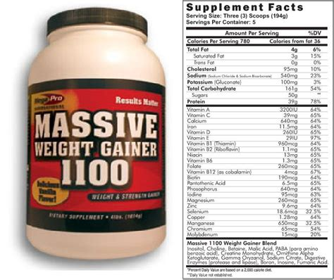Suplemen Weight Gainer Tips To Make Best Suppliments For Weight Gain