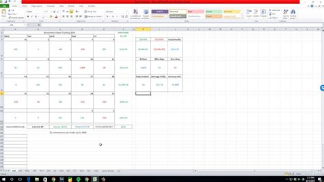 what is a pattern day trader exle 100 forex risk management excel spreadsheet get the