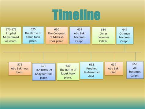 muhammad ali biography timeline muhammad ali timeline abu bakr al siddiqi by hiba masfaka
