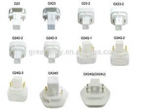 g23 gx23 g23 2 gx23 2 g24d 2 g24d 3 g24q 1 g24q 2 g24a 3