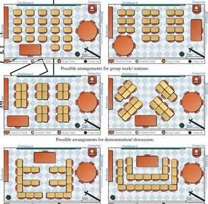 classroom desk arrangements the real teachr classroom seating arrangement