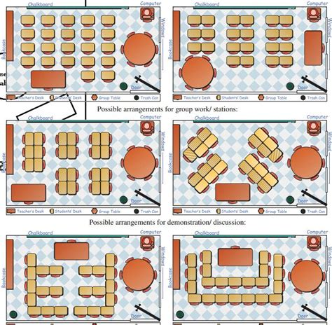 Classroom Arrangement Pdf | the real teachr classroom seating arrangement
