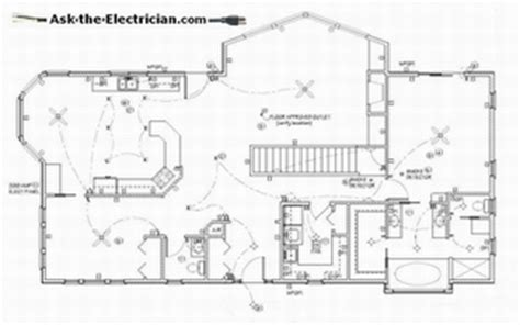 home wiring guideresidual current devices wiring diagram