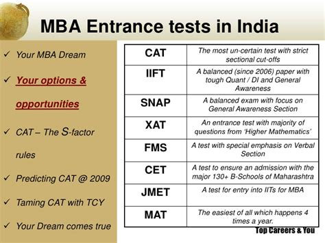 Cat Mba Entrance Details by Cat 2009 With Tcyonline