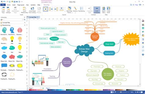 membuat mind map dengan edraw download edraw mind map freeware