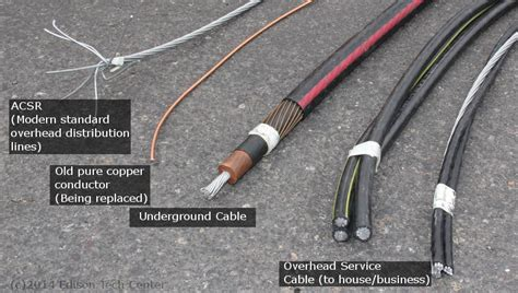 house wiring types types of electrical wiring in houses free engine image for user manual