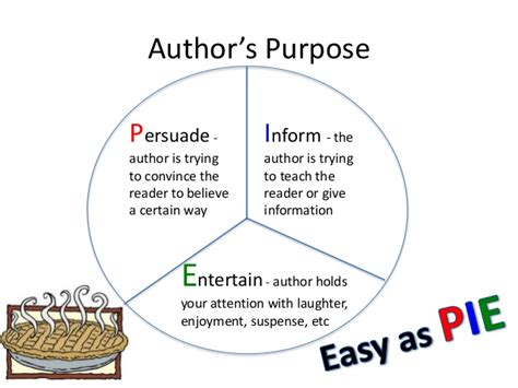 forty years of practice finding purpose in books author s purpose pie
