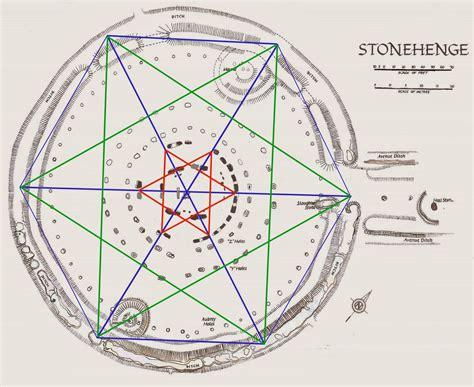 stonehenge map how was stonehenge built