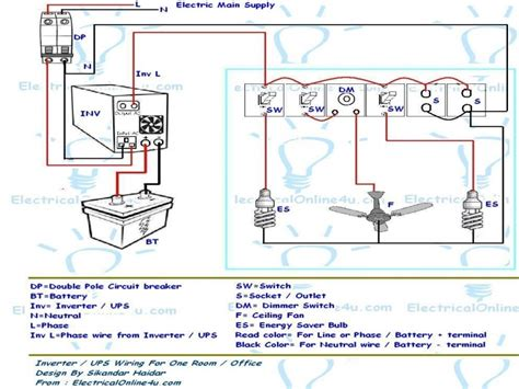 room electrical wiring diagram wiring diagram and schematics