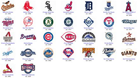 baseball teams mlb teams google search other pinterest baseball