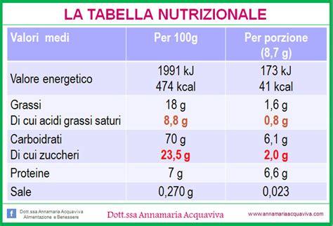 calorie degli alimenti dalla a alla z 187 tabella nutrizionale