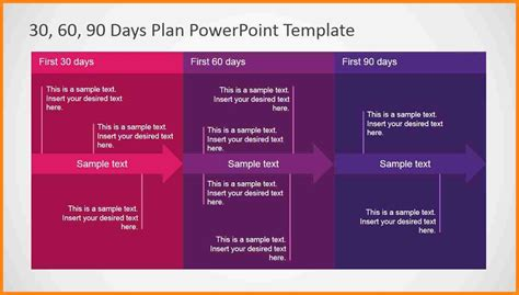 8 30 60 90 day plan template powerpoint driver resume