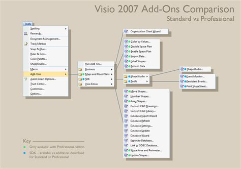 visio document visio standard vs professional microsoft community