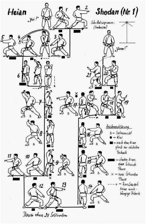 kumpulan gambar karate kata bkc c 32 04 tasikmalaya