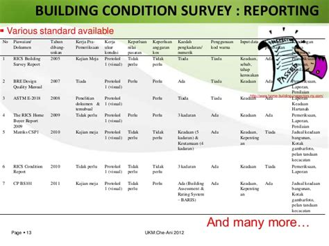 Building Condition Survey Whats More Condition Survey Template