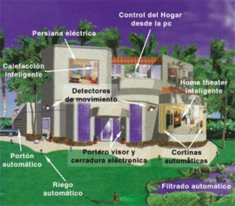 imagenes de viviendas inteligentes imagenes casa inteligente