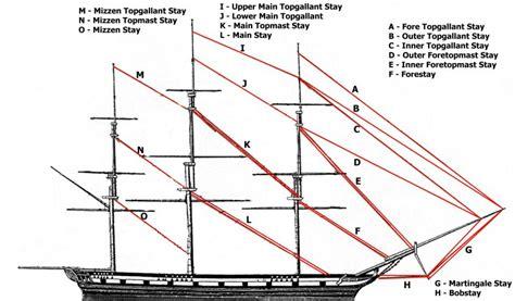 ship rigging diagram sail ship rigging