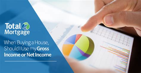 what should your income be to buy a house when buying a house should i use my gross income or net income to determine what i