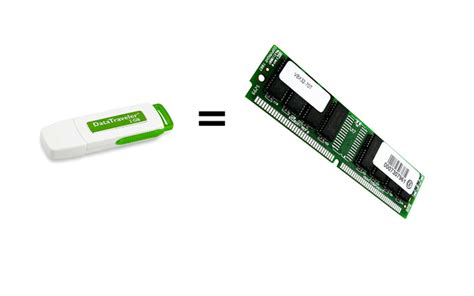 use ram use pendrive as ram to boost your computer pc