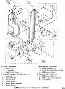 ignition wiring diagram for 3 0 mercruiser mercruiser engine wiring diagram elsavadorla