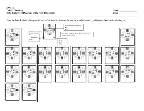 pin bohr rutherford diagrams worksheet on