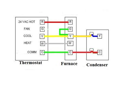 ac thermostat wiring color code wiring diagram