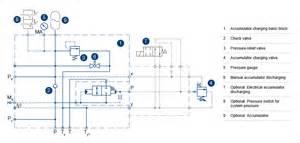 valve block schematic switch schematic elsavadorla