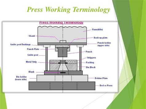 press machines ppt