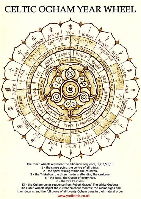printable ogham alphabet celtic ogham year wheel drawing by yuri leitch