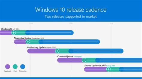 windows 10 release tutorial redstone 3 microsoft k 252 ndigt weiteres windows 10 update