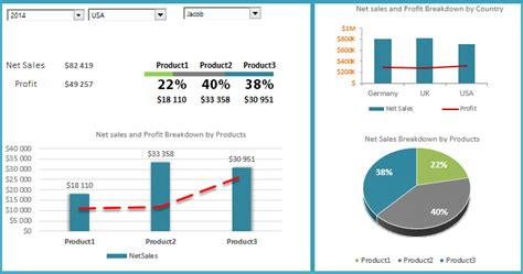 free excel sales dashboard templates sales tracking template advanced sales dashboard