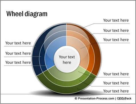 wheel diagram 4 simple steps to create this powerpoint wheel diagram