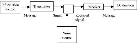 Comutronics Communication Q Amp A