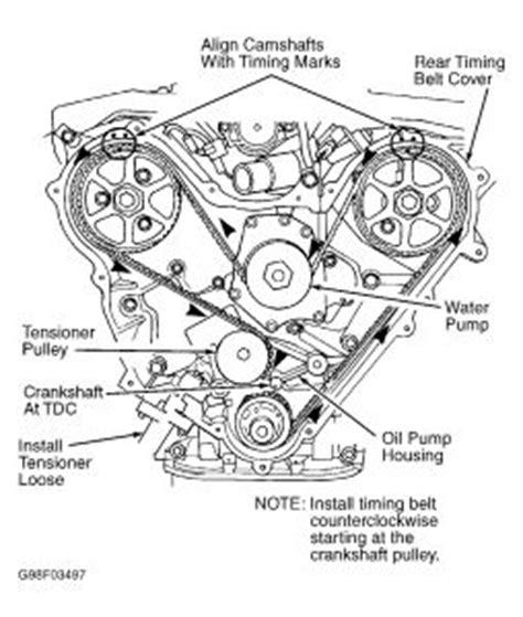 2000 dodge intrepid 2 7 engine diagram 2000 dodge intrepid leakage of coolant at lower radiator ho