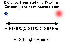 how many light years away is the sun what is a light year and how is it used