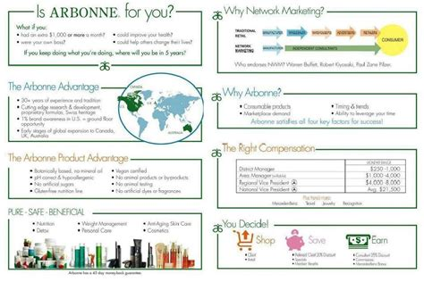 arbonne printable order forms index of wp content uploads 2012 06