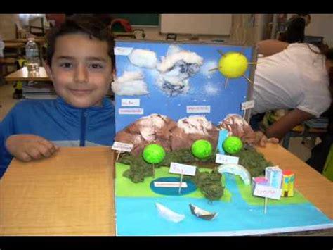maqueta sobre el agua para alumno de 3 grado el ciclo del agua y el ciclo de la vida son uno mismo j y