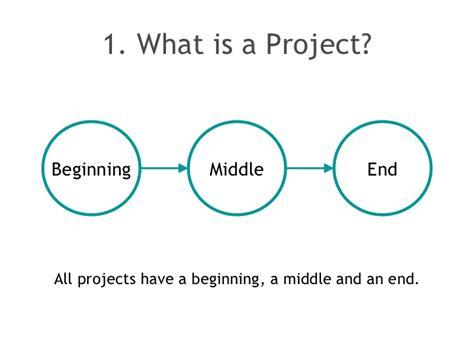Week 01 What Is Project Management What Is Wsr In Project Management