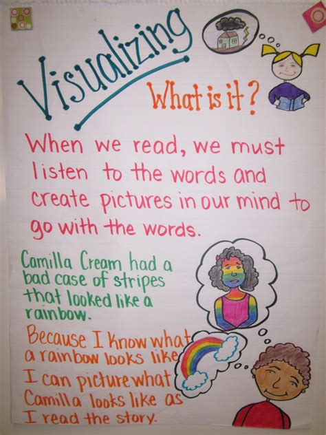 picture books for visualizing thinking like a reader mrs warner s 4th grade