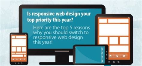 top 5 reasons to adopt responsive web design in 2014 5 reasons to adopt responsive web design infographic praxent