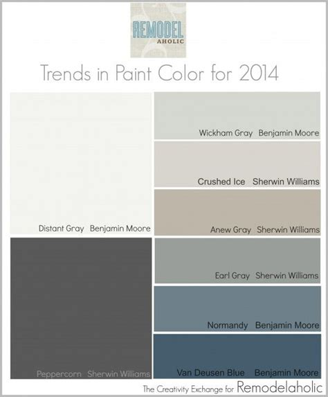 trends in paint colors for 2014 paint colors kitchen colors and creativity